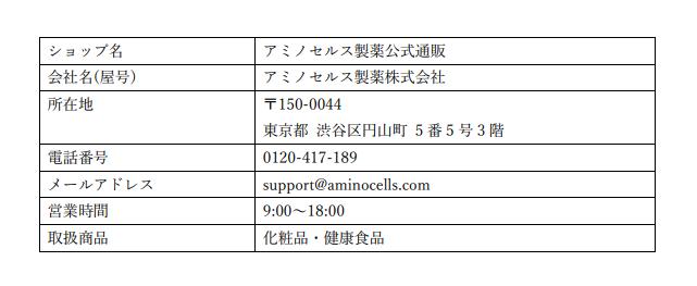 f:id:biyouotaku001:20200903131024p:plain