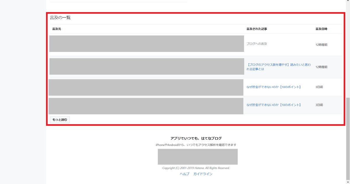 はてなブログのアクセス解析の方法