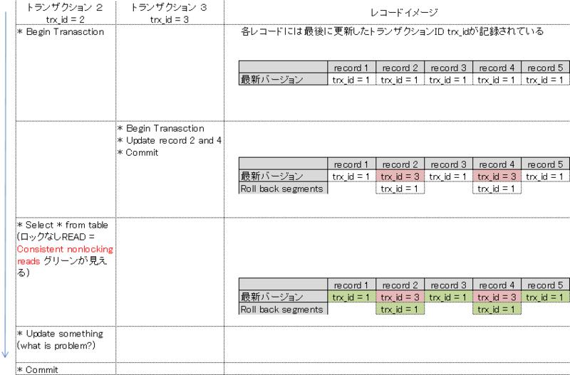 f:id:bizstation:20141223115353p:plain