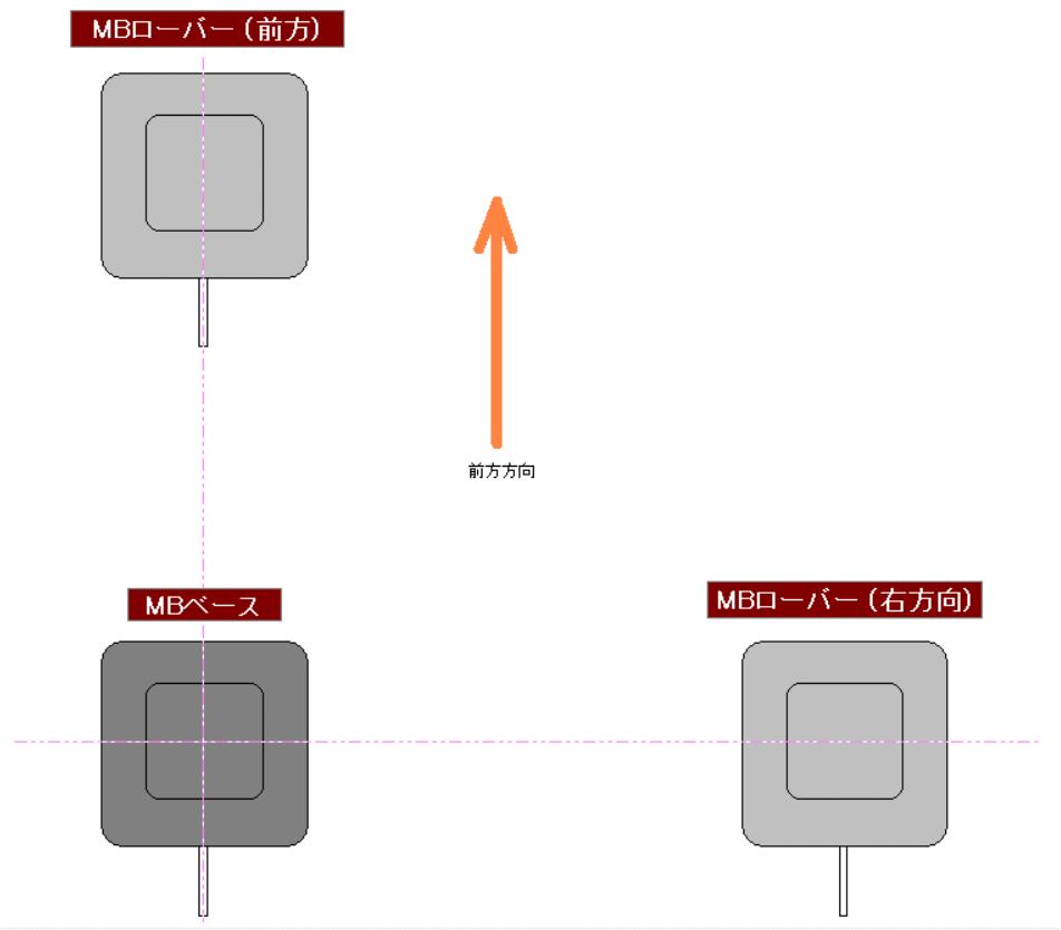f:id:bizstation:20200210153053p:plain