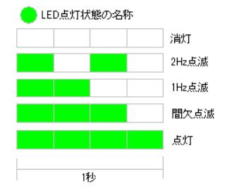 f:id:bizstation:20200402124752p:plain:w339