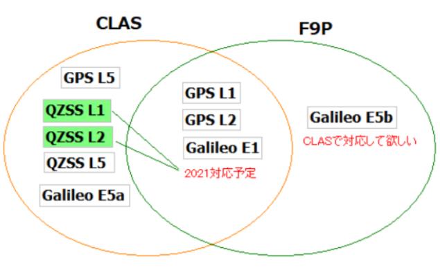 f:id:bizstation:20210212124124p:plain