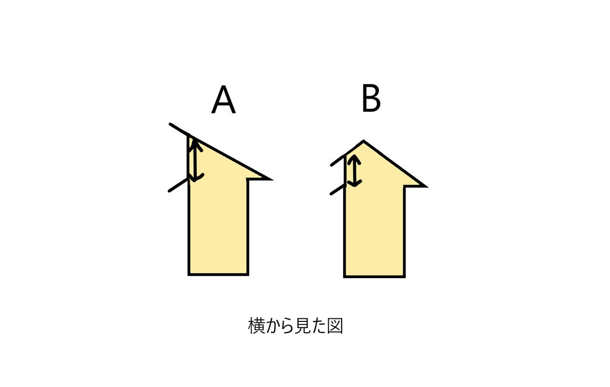 f:id:bizucafe:20200105130346p:plain