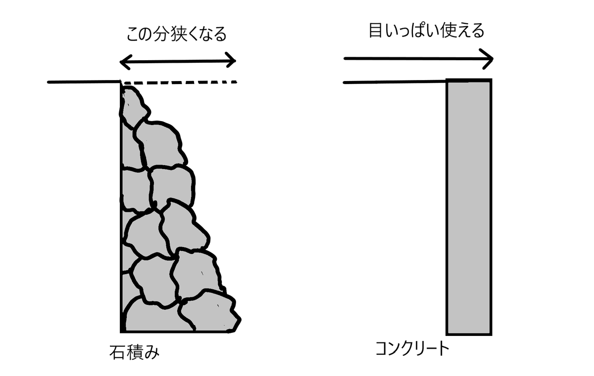 f:id:bizucafe:20200115104848p:plain