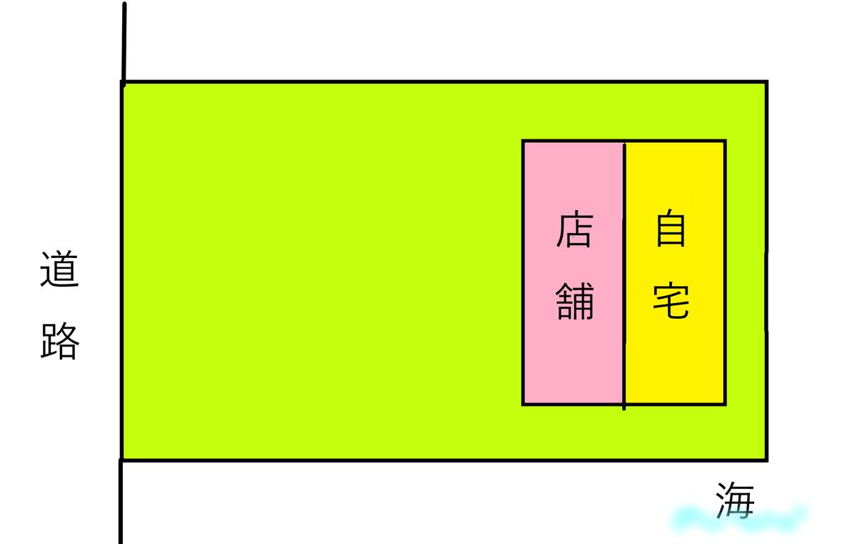 f:id:bizucafe:20200115105454p:plain