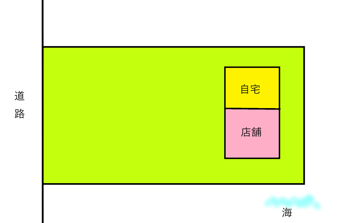 f:id:bizucafe:20200115105455p:plain