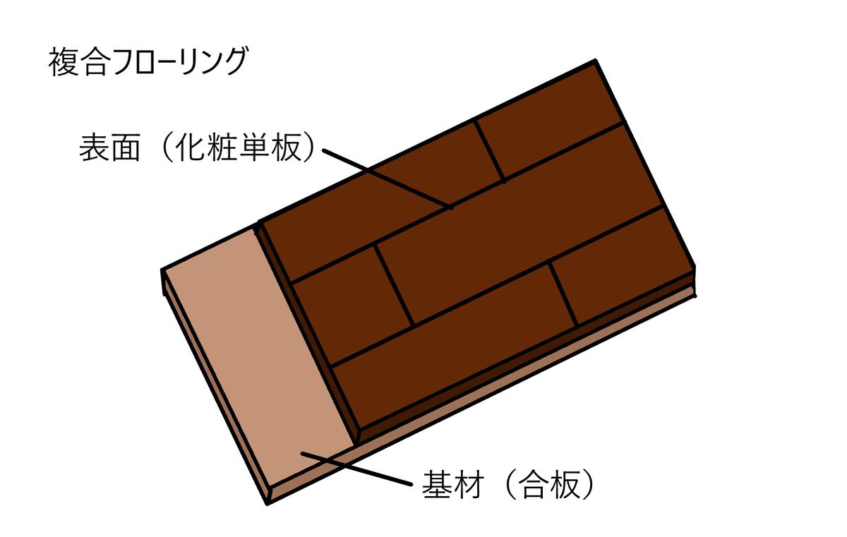 f:id:bizucafe:20200219074825p:plain