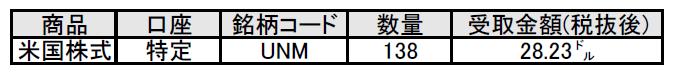 f:id:black567:20210223152109p:plain