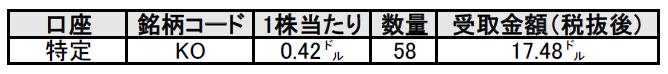 f:id:black567:20210406215209p:plain