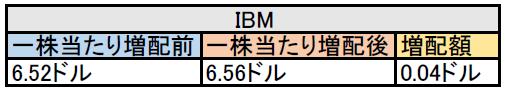 f:id:black567:20210429185855p:plain