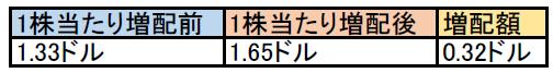 f:id:black567:20210503182840p:plain