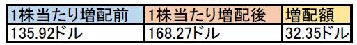 f:id:black567:20210503185059p:plain