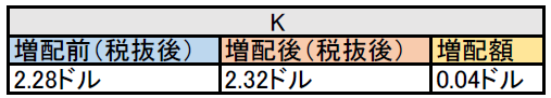 f:id:black567:20210503191139p:plain