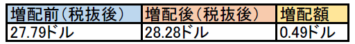 f:id:black567:20210503193731p:plain