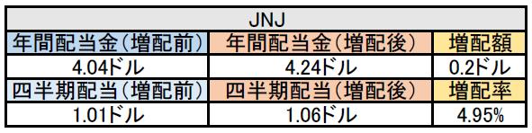 f:id:black567:20210505210525p:plain