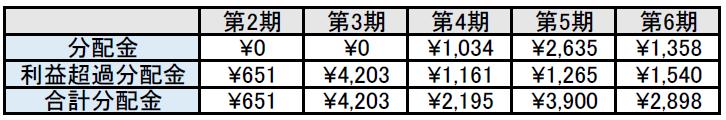 f:id:black567:20210508004525p:plain