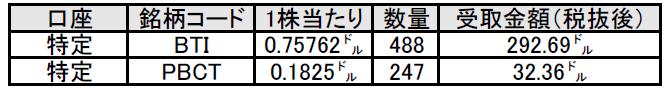 f:id:black567:20210519180346p:plain