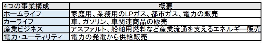 f:id:black567:20210528160408p:plain
