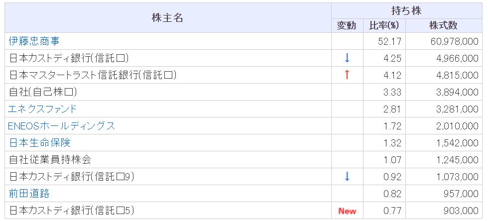 f:id:black567:20210528164450p:plain