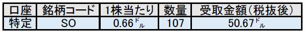 f:id:black567:20210609180853p:plain