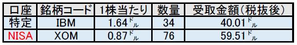 f:id:black567:20210612185900p:plain