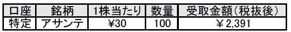 f:id:black567:20210620064409p:plain