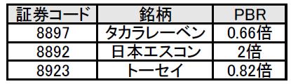 f:id:black567:20210624064754p:plain