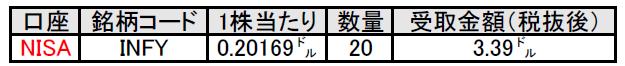 f:id:black567:20210701200417p:plain