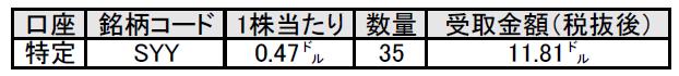 f:id:black567:20210727135116p:plain