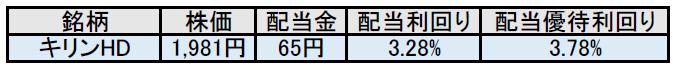 f:id:black567:20210809225200p:plain