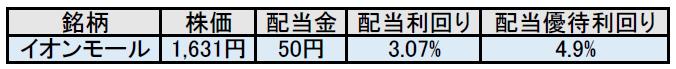 f:id:black567:20210809230718p:plain