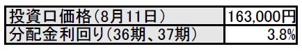 f:id:black567:20210812005332p:plain