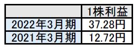 f:id:black567:20210813175306p:plain