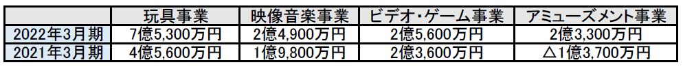 f:id:black567:20210813180258p:plain