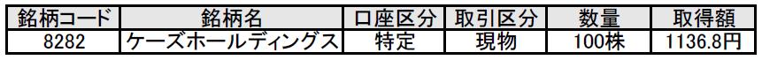 f:id:black567:20210821193642p:plain