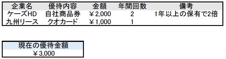 f:id:black567:20210822202112p:plain