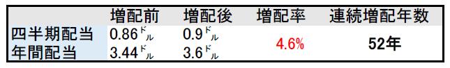f:id:black567:20210828162134p:plain