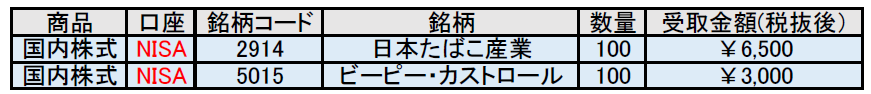 f:id:black567:20210901183015p:plain
