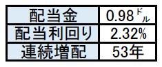 f:id:black567:20210912003600p:plain