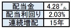 f:id:black567:20210912005458p:plain