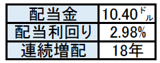 f:id:black567:20210912012825p:plain