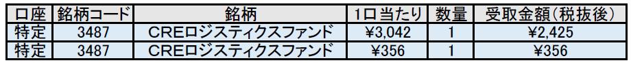 f:id:black567:20210915233808p:plain