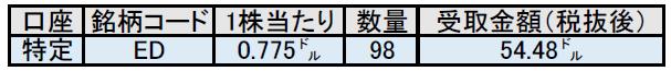 f:id:black567:20210918073932p:plain