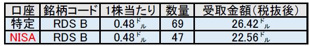 f:id:black567:20210922175330p:plain