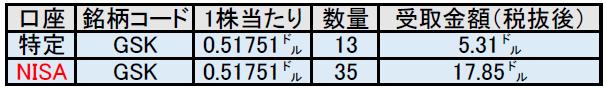 f:id:black567:20211009201549p:plain