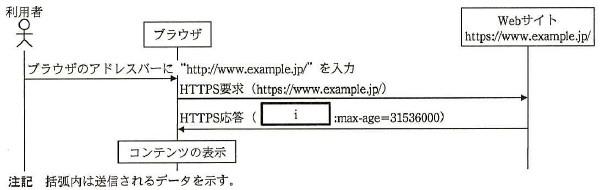f:id:black_pupil:20210512001416j:plain