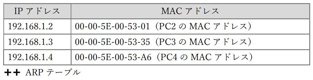 f:id:black_pupil:20210524230233j:plain