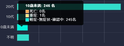 f:id:blackchinainfo:20200505110736p:plain