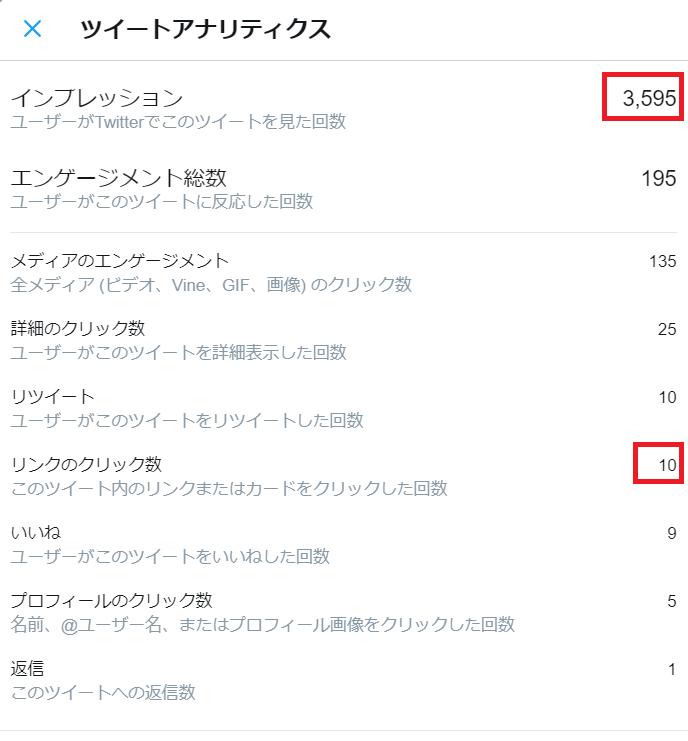 ツイッターの宣伝ツイートの効果測定