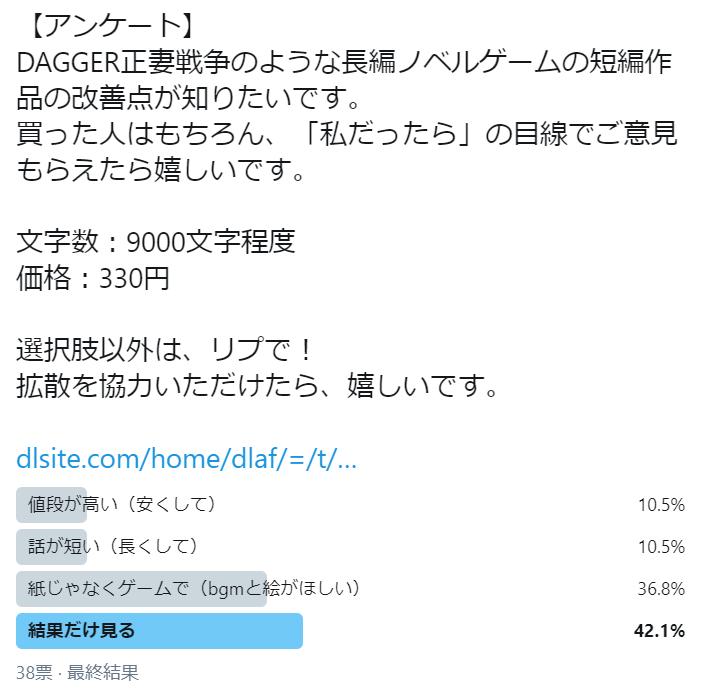 短編についてのアンケート結果の発表!